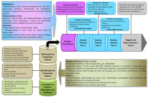 etapas da pesquisa